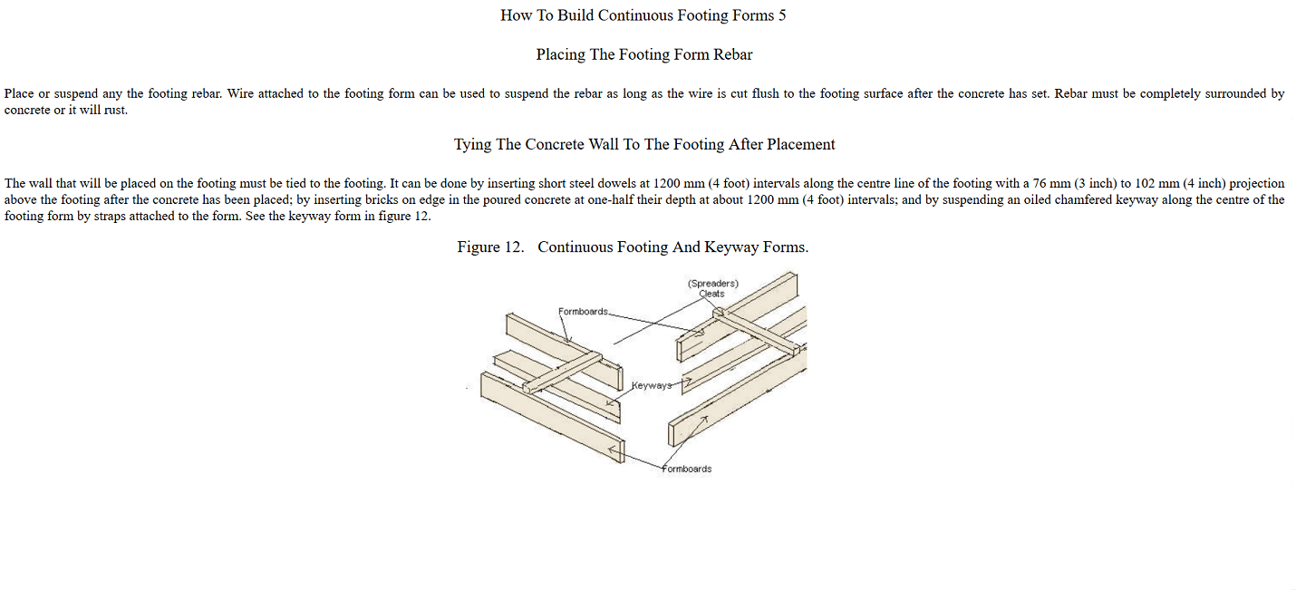 3 Continuous Footing Form Construction