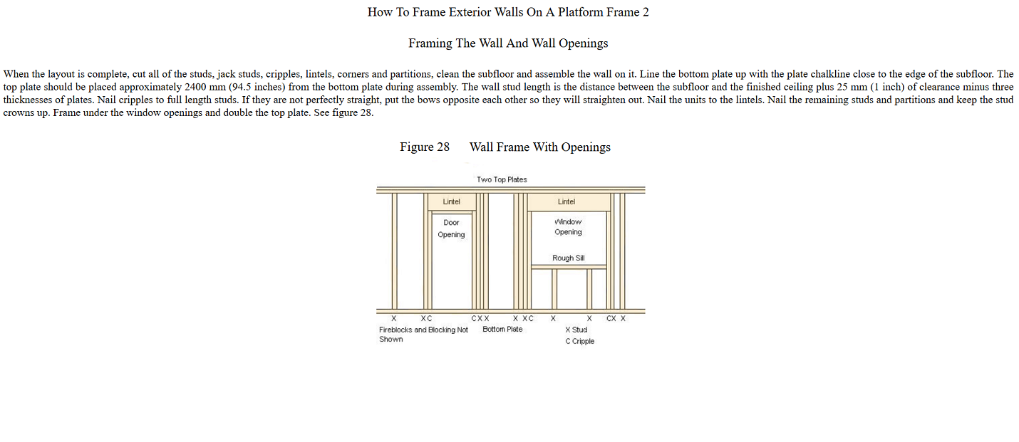 6 Exterior Wall Framing